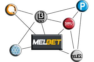 MELbet payment methods