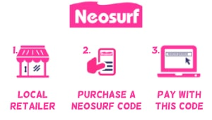 Neosurf for deposits and withdrawals